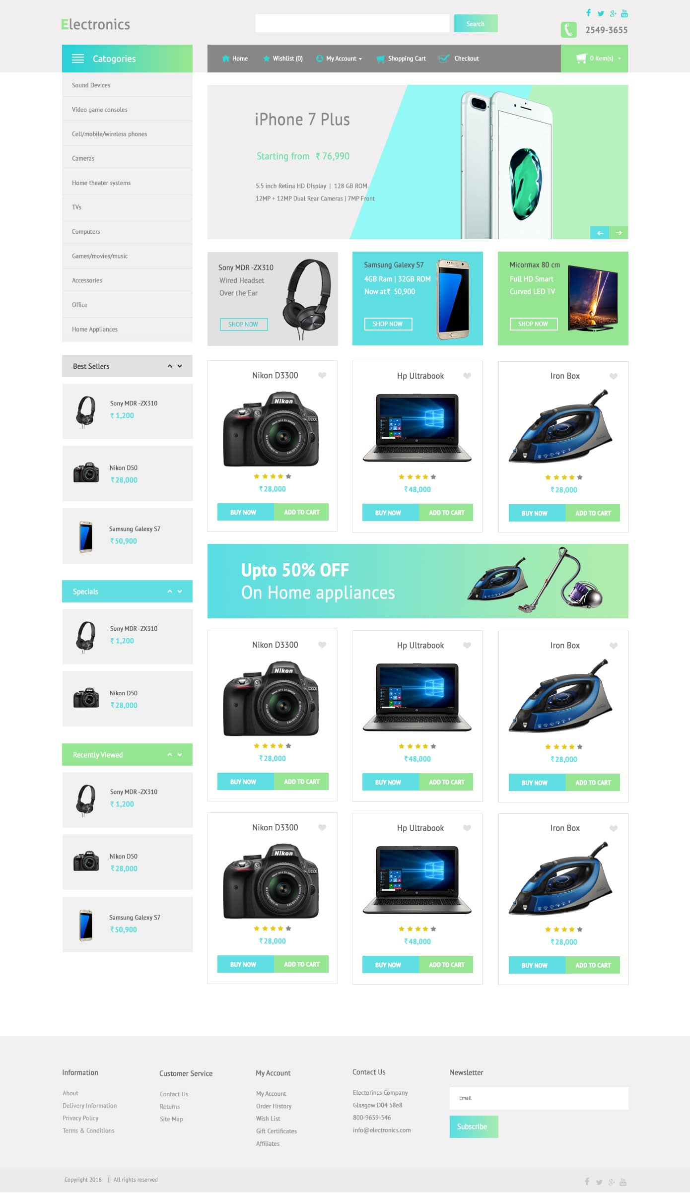 Ecommerce Website Templates Archives Metclouds Technologies